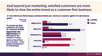 Free 54-page report that shows you how to better serve your customers